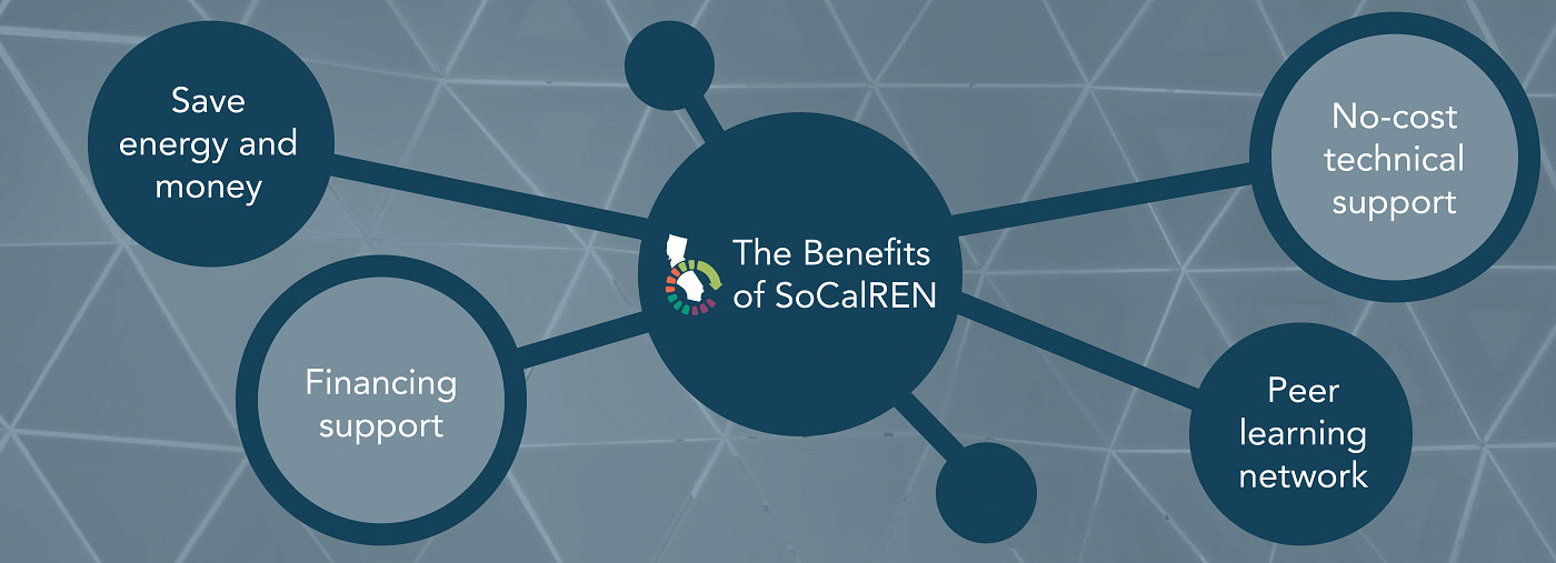 Gateway Cities COG is proud to partner with SoCalREN!